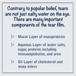 Contrary to popular belief, tears are not just salty water on the eye. There are many important components of the tear film. There is a mucin layer of mucoproteins, an aqueous layer of water salts, sugar, proteins including immunoglobulins and urea, and an oil layer of cholesterol and waxy esters.